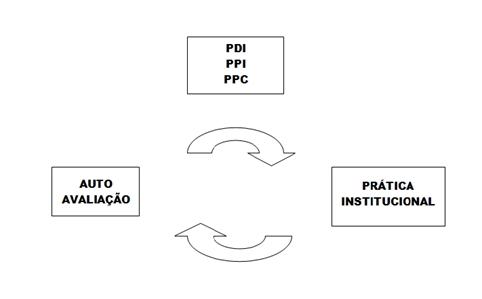 CPA 02